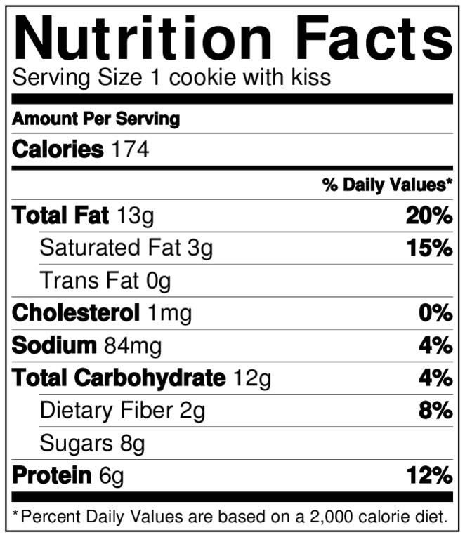 What are some nutritional facts about peanuts?