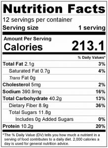 Baked Beans Nutrition Label Pensandpieces